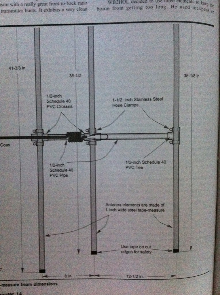 Tape Measure Yagi | K8J SM